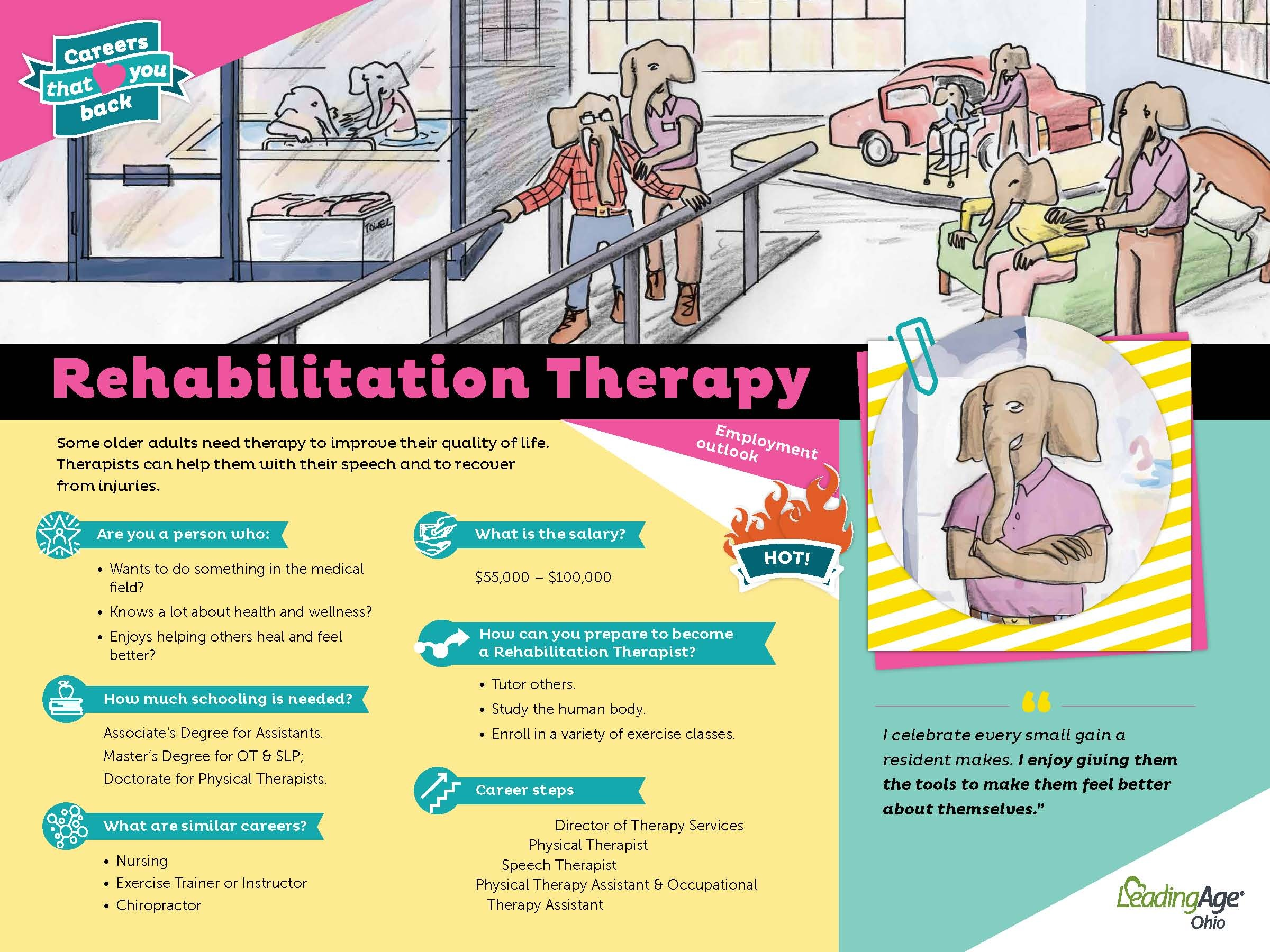 Rehabilitation Therapy
